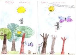 disegno bambini